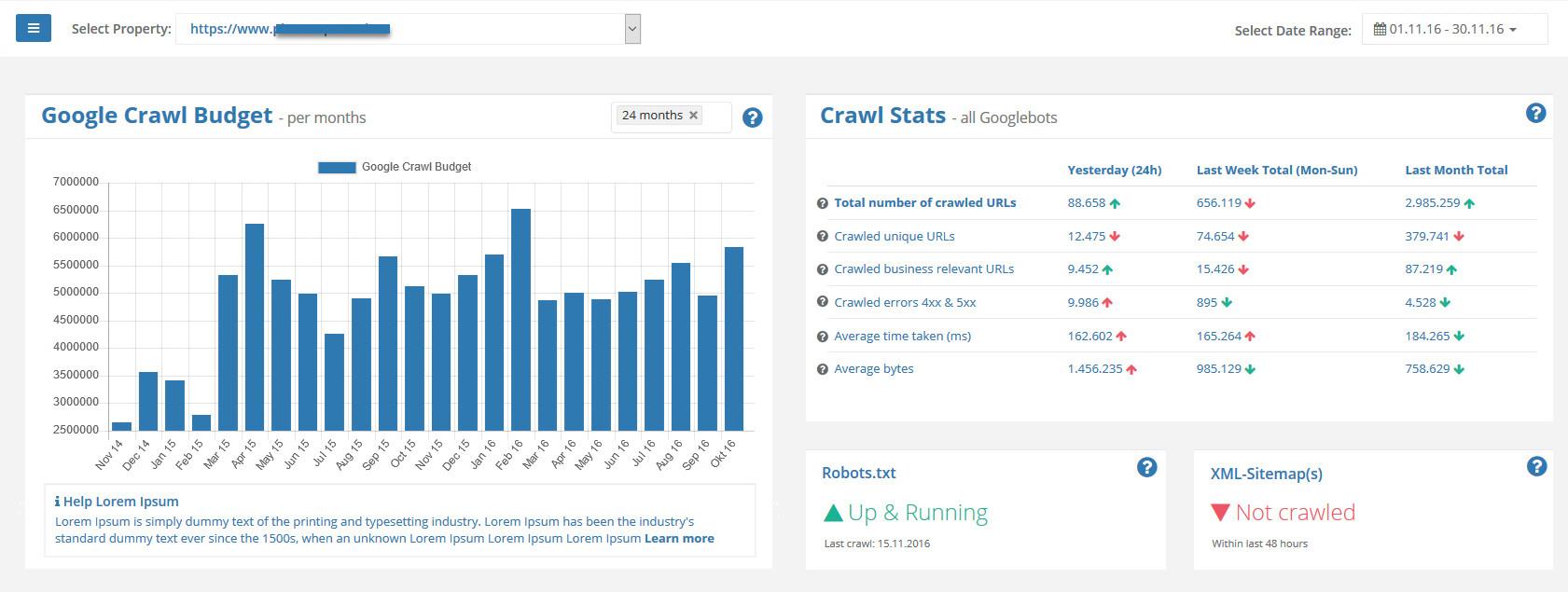 Crawl Budget & Statistik