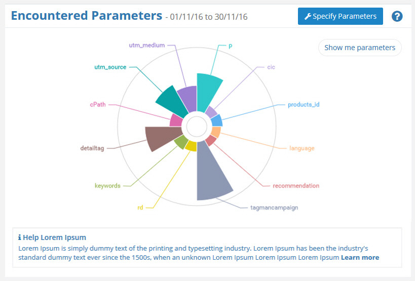 Gecrawlte Parameter